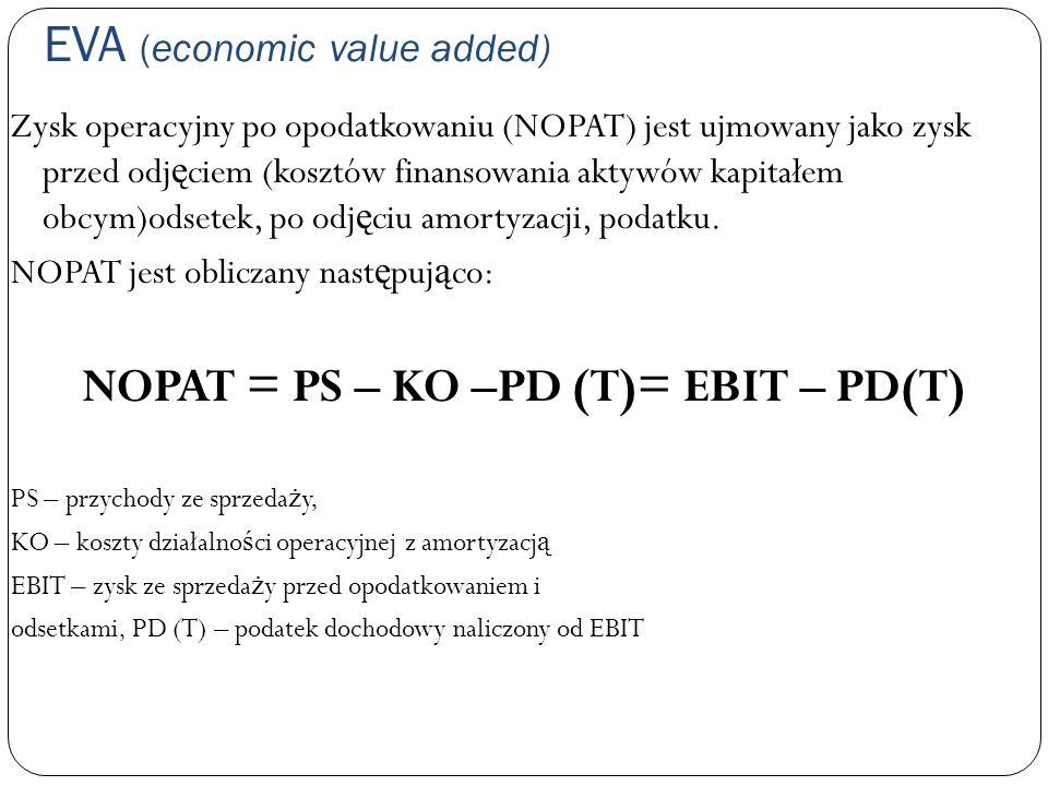 EVA (economic value added) Zysk operacyjny po opodatkowaniu (NOPAT) jest ujmowany jako zysk przed odj ę ciem (kosztów finansowania aktywów kapitałem o