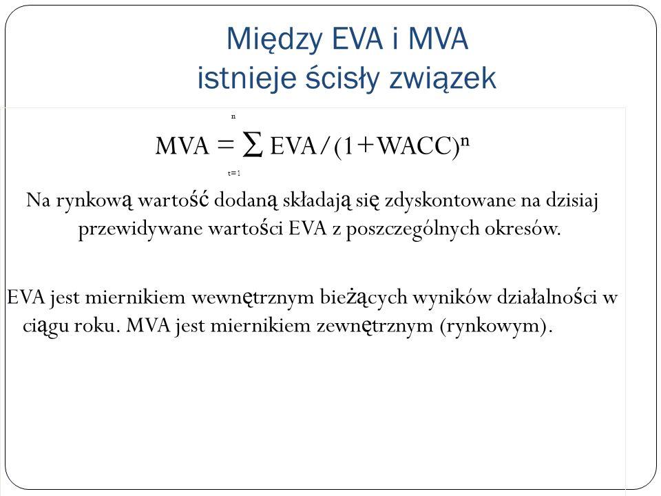 Między EVA i MVA istnieje ścisły związek n MVA = EVA/(1+WACC) t=1 Na rynkow ą warto ść dodan ą składaj ą si ę zdyskontowane na dzisiaj przewidywane wa