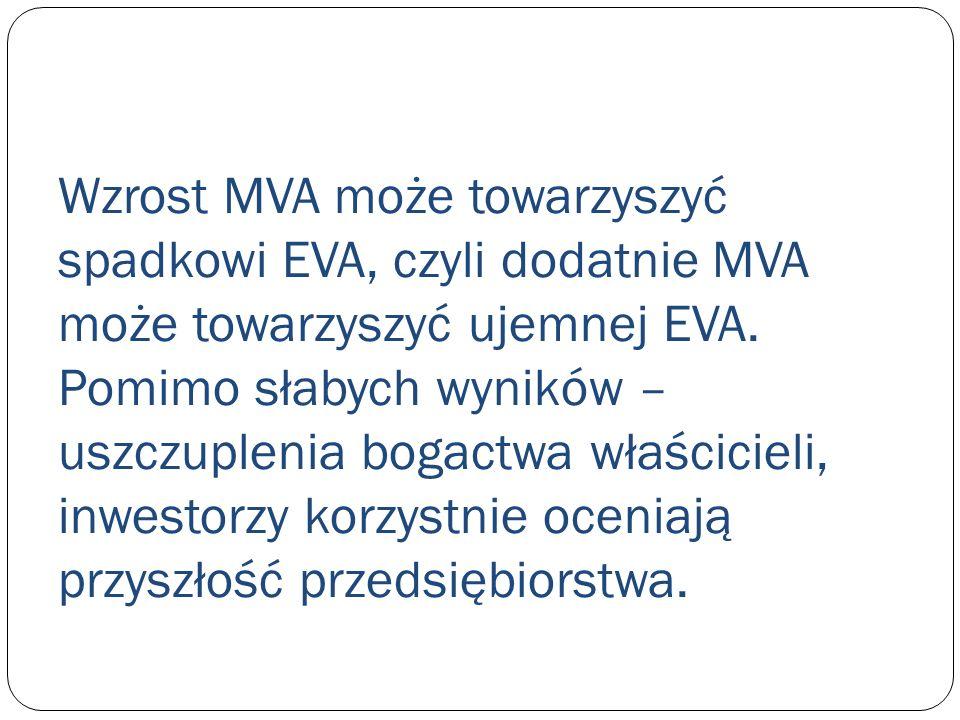 Wzrost MVA może towarzyszyć spadkowi EVA, czyli dodatnie MVA może towarzyszyć ujemnej EVA. Pomimo słabych wyników – uszczuplenia bogactwa właścicieli,