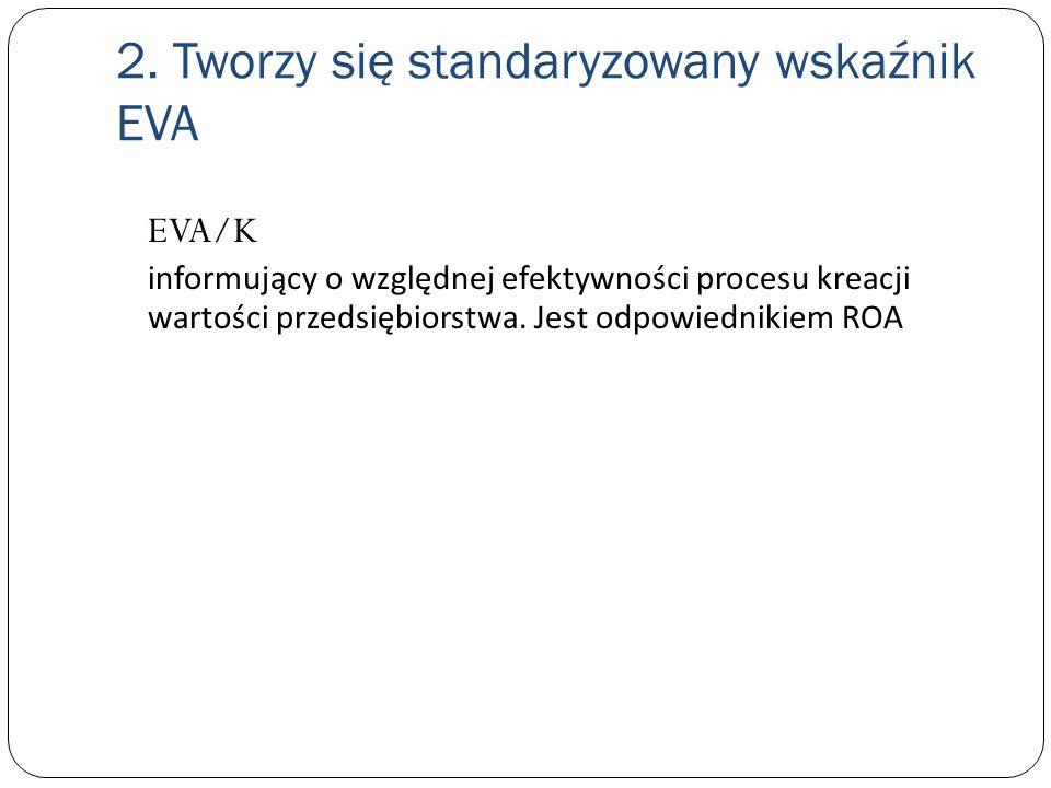 2. Tworzy się standaryzowany wskaźnik EVA EVA/K informujący o względnej efektywności procesu kreacji wartości przedsiębiorstwa. Jest odpowiednikiem RO