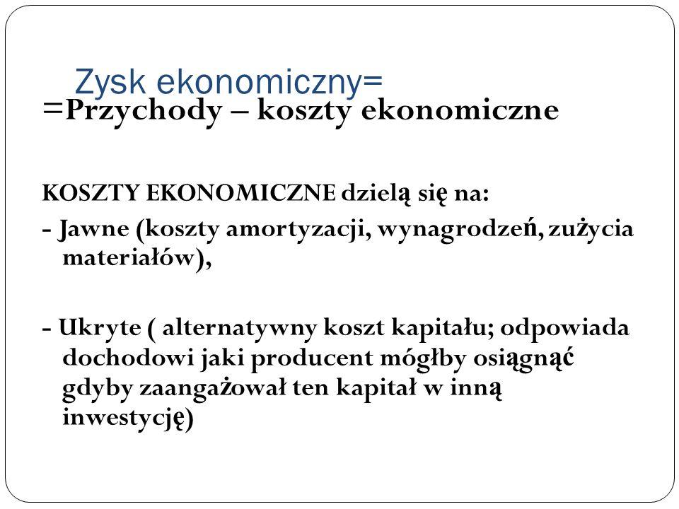 Zysk ekonomiczny= =Przychody – koszty ekonomiczne KOSZTY EKONOMICZNE dziel ą si ę na: - Jawne (koszty amortyzacji, wynagrodze ń, zu ż ycia materiałów)