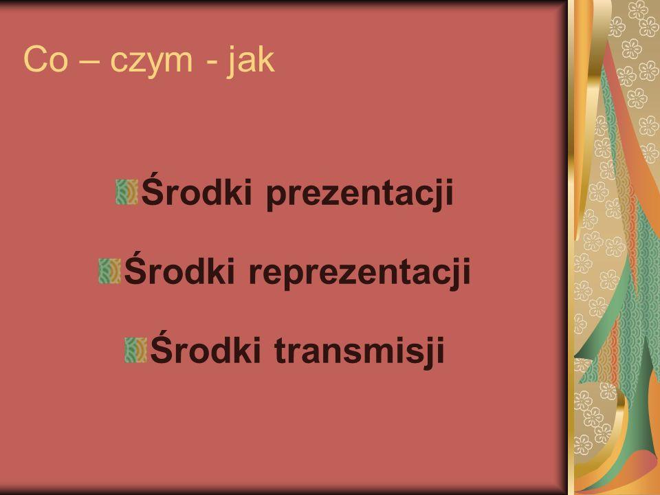 Co – czym - jak Środki prezentacji Środki reprezentacji Środki transmisji