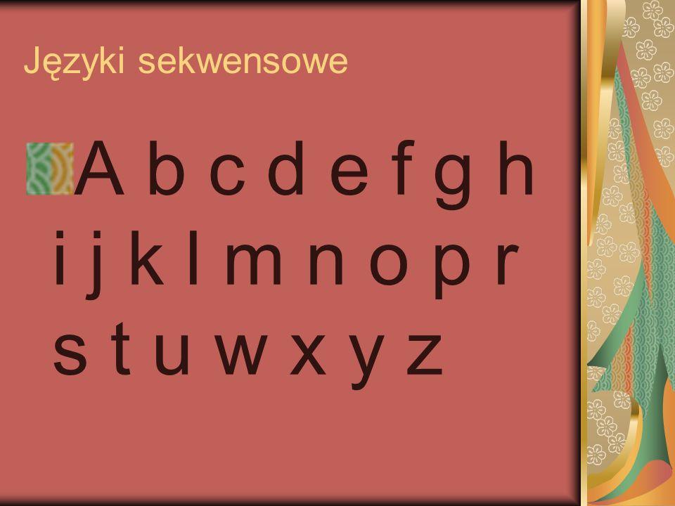 Języki kontekstowe piktogramypiktogramy ( xiàngxíngzì) – w umowny sposób przedstawiające obiekty i zjawiska świata fizycznego IdeogramyIdeogramy (, zhǐshìzì) – w umowny sposób przedstawiające idee i pojęcia abstrakcyjne znaki złożone (, huìyìzì) – znaki złożone z dwóch, trzech, a nawet czterech innych znaków prostych: