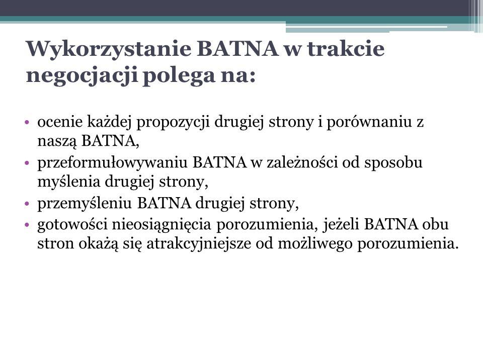 Wykorzystanie BATNA w trakcie negocjacji polega na: ocenie każdej propozycji drugiej strony i porównaniu z naszą BATNA, przeformułowywaniu BATNA w zal