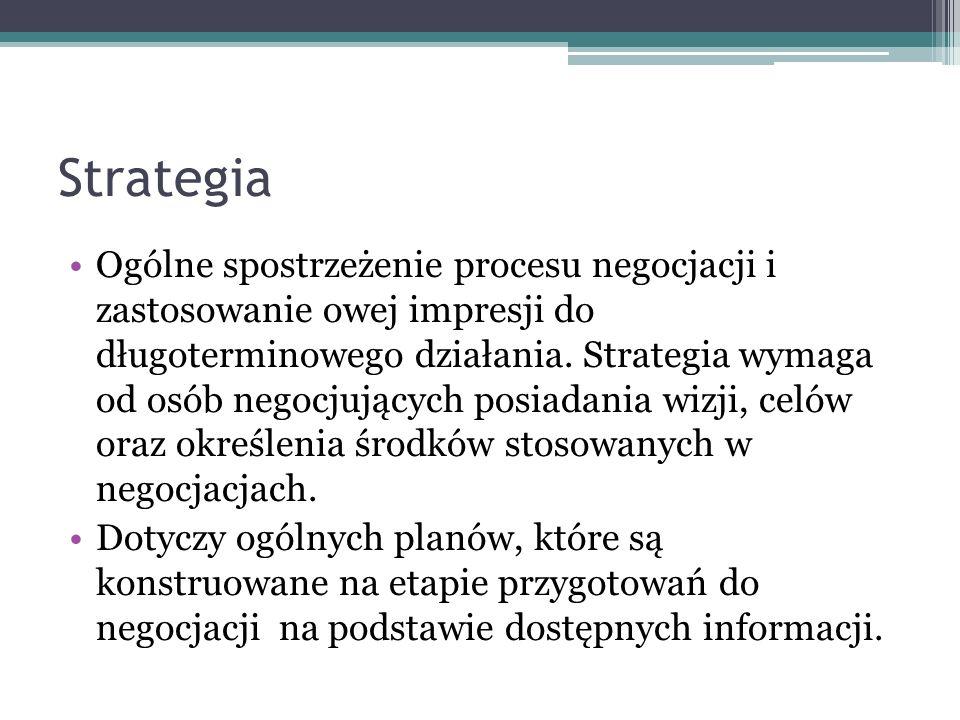 Strategia Ogólne spostrzeżenie procesu negocjacji i zastosowanie owej impresji do długoterminowego działania. Strategia wymaga od osób negocjujących p