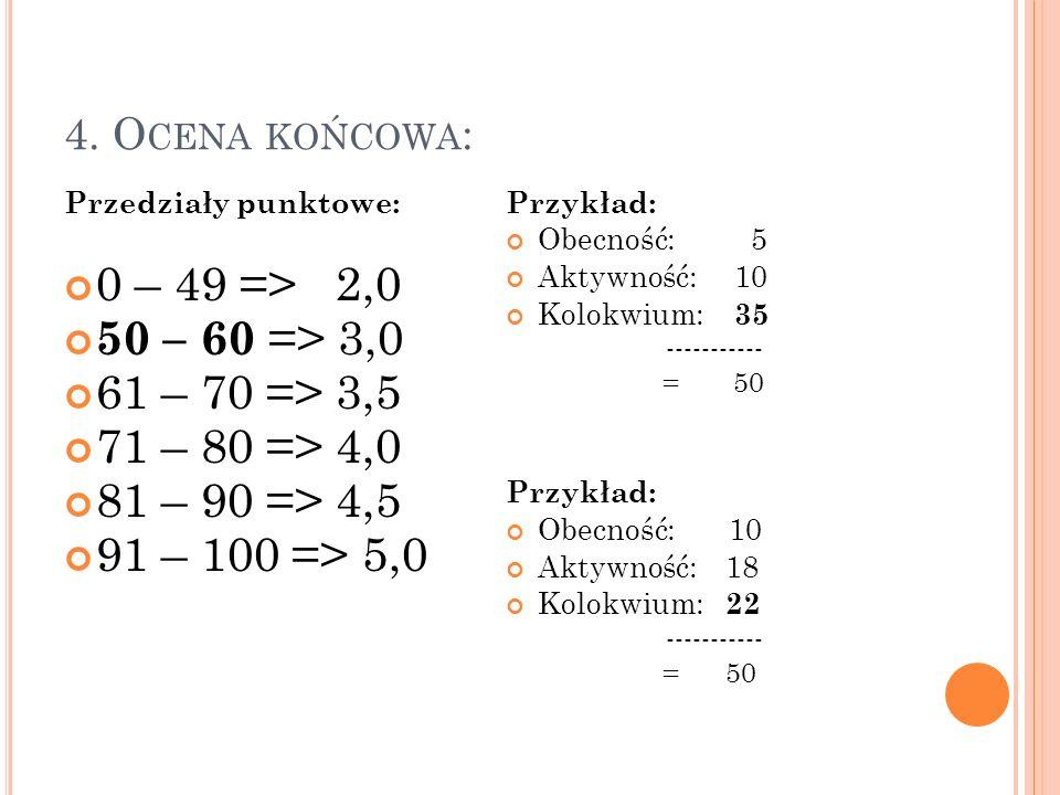 4. O CENA KOŃCOWA : Przedziały punktowe: 0 – 49 => 2,0 50 – 60 => 3,0 61 – 70 => 3,5 71 – 80 => 4,0 81 – 90 => 4,5 91 – 100 => 5,0 Przykład: Obecność: