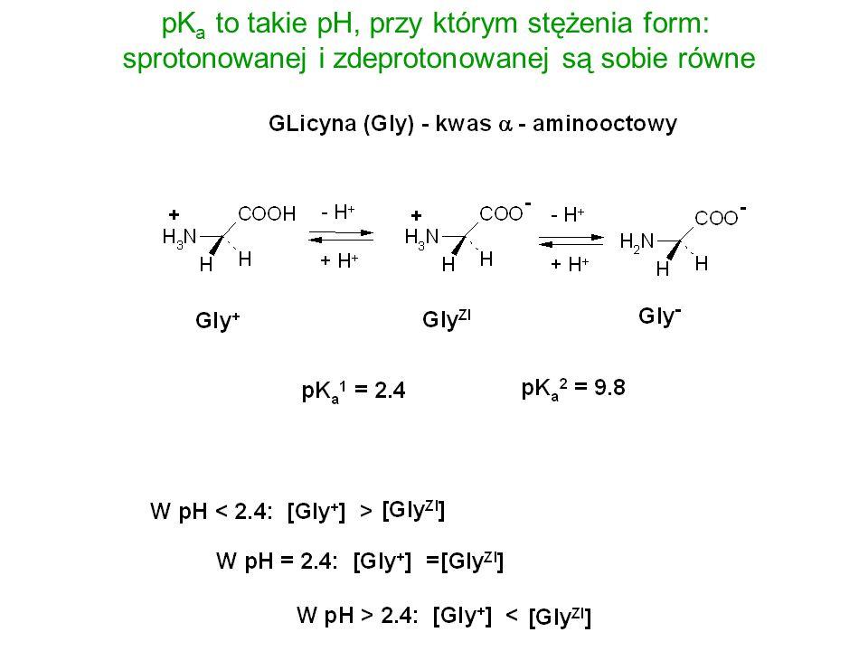 pK a to takie pH, przy którym stężenia form: sprotonowanej i zdeprotonowanej są sobie równe