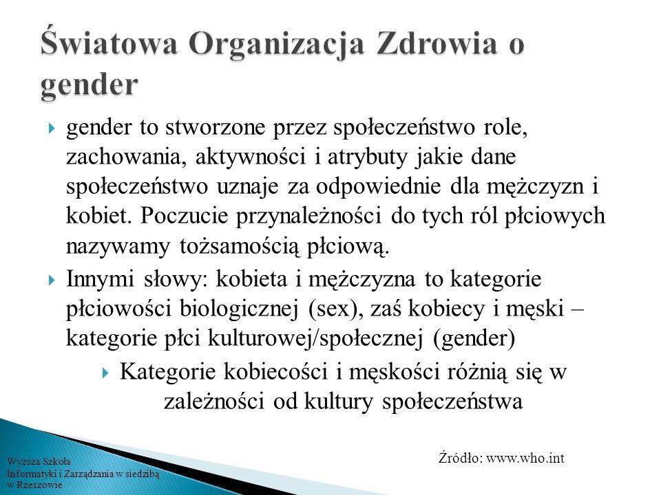 Wyższa Szkoła Informatyki i Zarządzania w siedzibą w Rzeszowie gender to stworzone przez społeczeństwo role, zachowania, aktywności i atrybuty jakie d