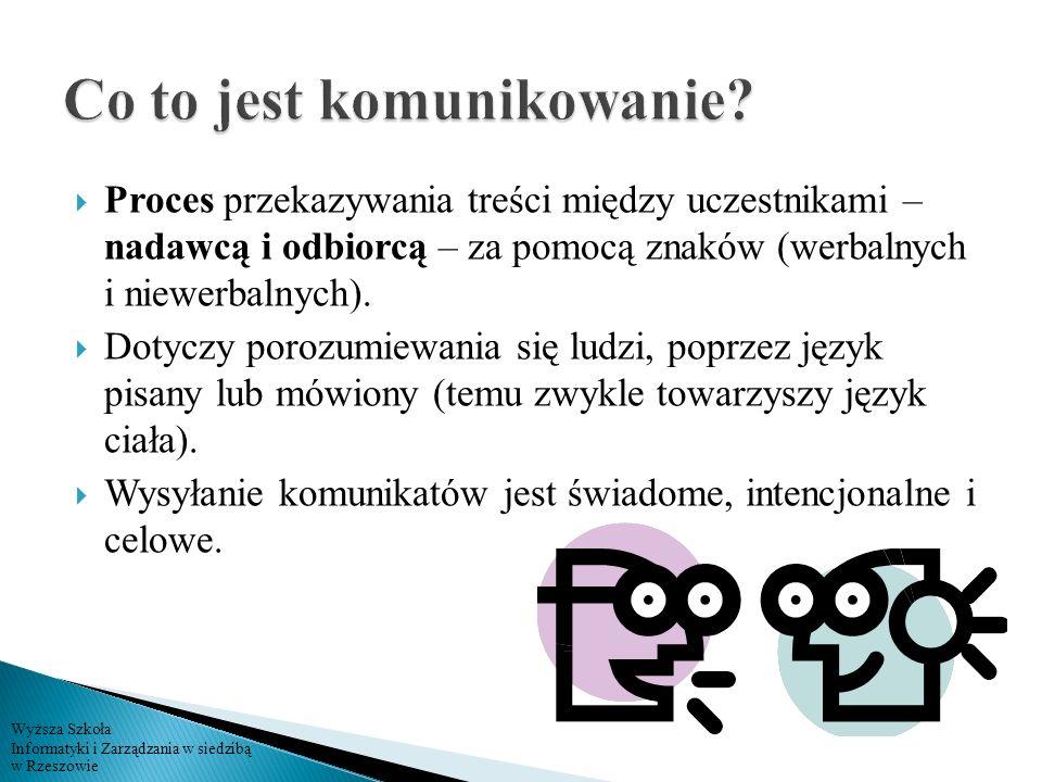 Wyższa Szkoła Informatyki i Zarządzania w siedzibą w Rzeszowie Proces przekazywania treści między uczestnikami – nadawcą i odbiorcą – za pomocą znaków