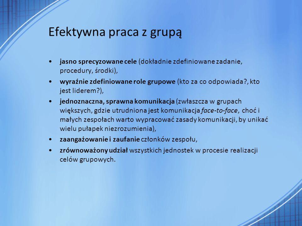 Efektywna praca z grupą jasno sprecyzowane cele (dokładnie zdefiniowane zadanie, procedury, środki), wyraźnie zdefiniowane role grupowe (kto za co odp
