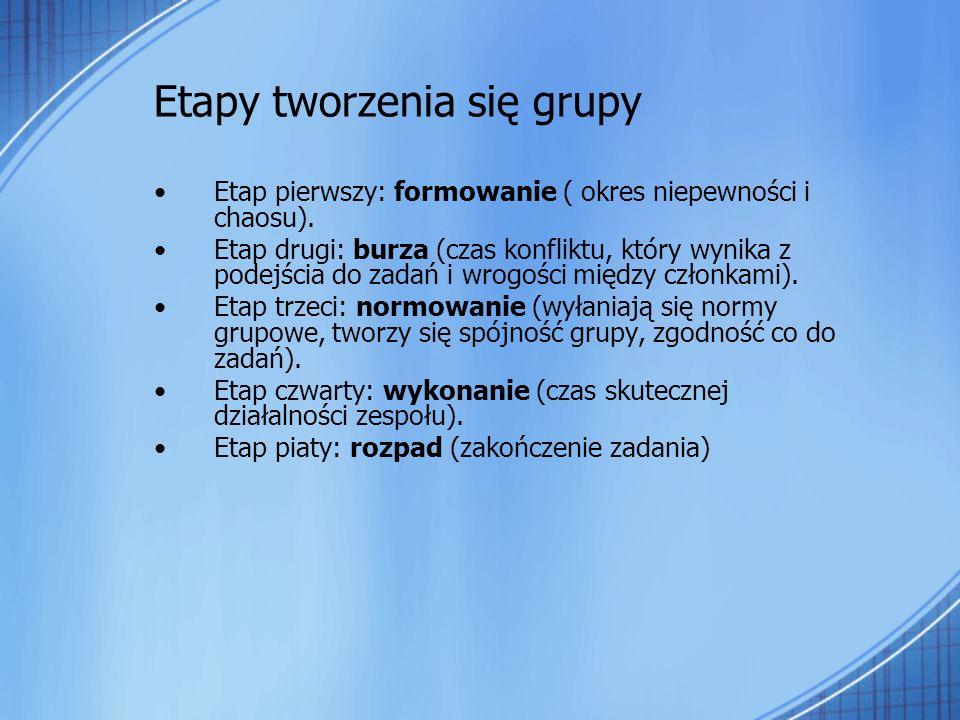 Grupowe podejmowanie decyzji Zjawisko synergii decyzyjnej - zjawisko polegające na tym, że produkt grupowy jest lepszy niż suma wyników cząstkowych.