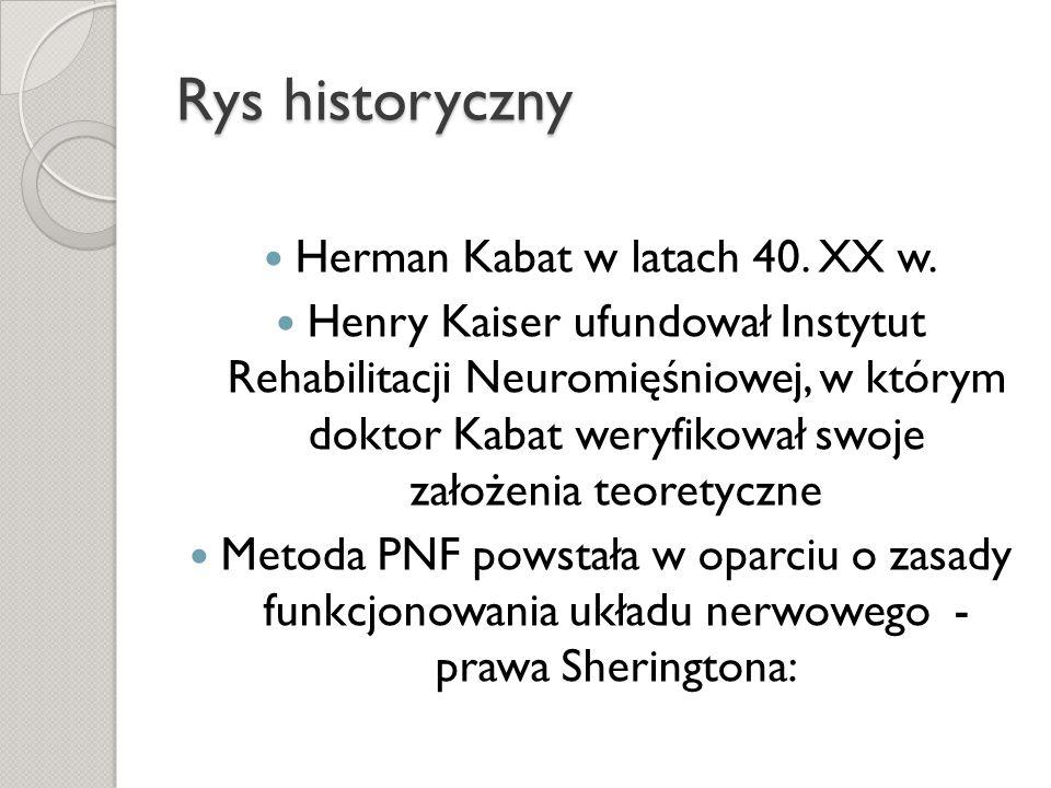 Rys historyczny Herman Kabat w latach 40.XX w.