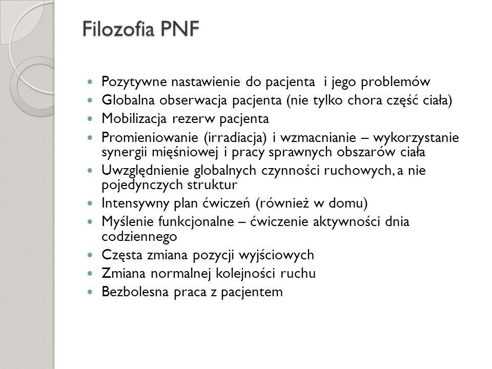 Filozofia PNF Pozytywne nastawienie do pacjenta i jego problemów Globalna obserwacja pacjenta (nie tylko chora część ciała) Mobilizacja rezerw pacjenta Promieniowanie (irradiacja) i wzmacnianie – wykorzystanie synergii mięśniowej i pracy sprawnych obszarów ciała Uwzględnienie globalnych czynności ruchowych, a nie pojedynczych struktur Intensywny plan ćwiczeń (również w domu) Myślenie funkcjonalne – ćwiczenie aktywności dnia codziennego Częsta zmiana pozycji wyjściowych Zmiana normalnej kolejności ruchu Bezbolesna praca z pacjentem