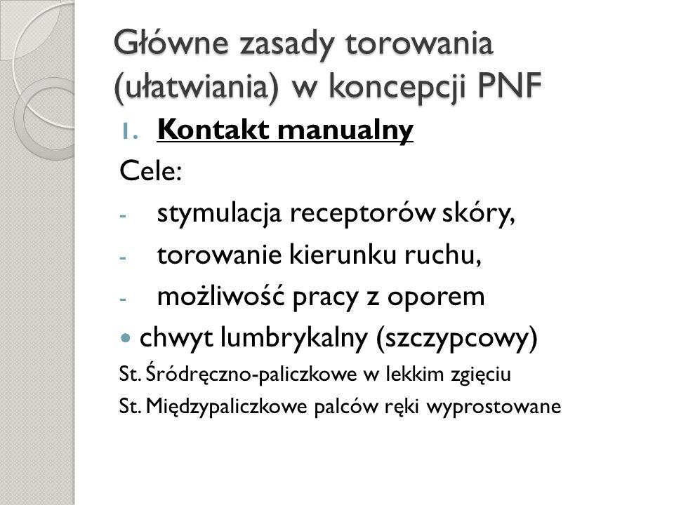 Główne zasady torowania (ułatwiania) w koncepcji PNF 1.