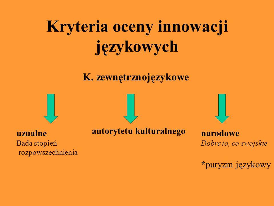 Kryteria oceny innowacji językowych K.