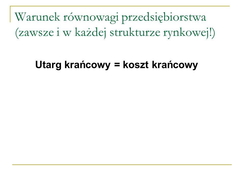 Przykład na równowagę przedsiębiorstwa wolnokonkurencyjnego Zad.1.