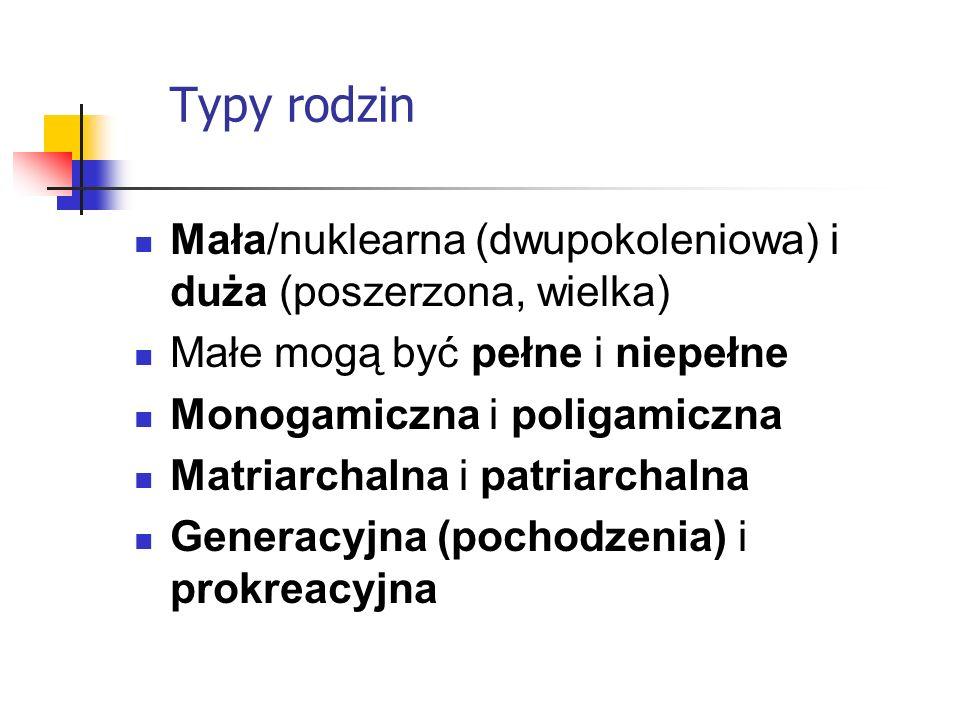 Typy rodzin Mała/nuklearna (dwupokoleniowa) i duża (poszerzona, wielka) Małe mogą być pełne i niepełne Monogamiczna i poligamiczna Matriarchalna i pat