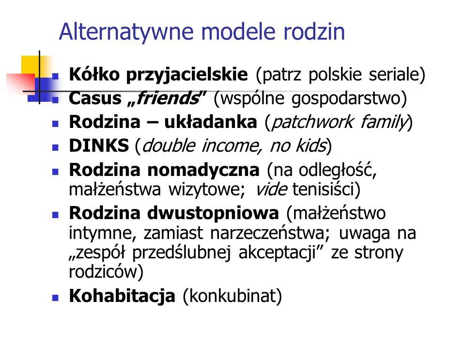 Alternatywne modele rodzin Kółko przyjacielskie (patrz polskie seriale) Casus friends (wspólne gospodarstwo) Rodzina – układanka (patchwork family) DI