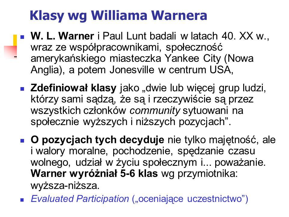 Klasy wg Williama Warnera W. L. Warner i Paul Lunt badali w latach 40. XX w., wraz ze współpracownikami, społeczność amerykańskiego miasteczka Yankee