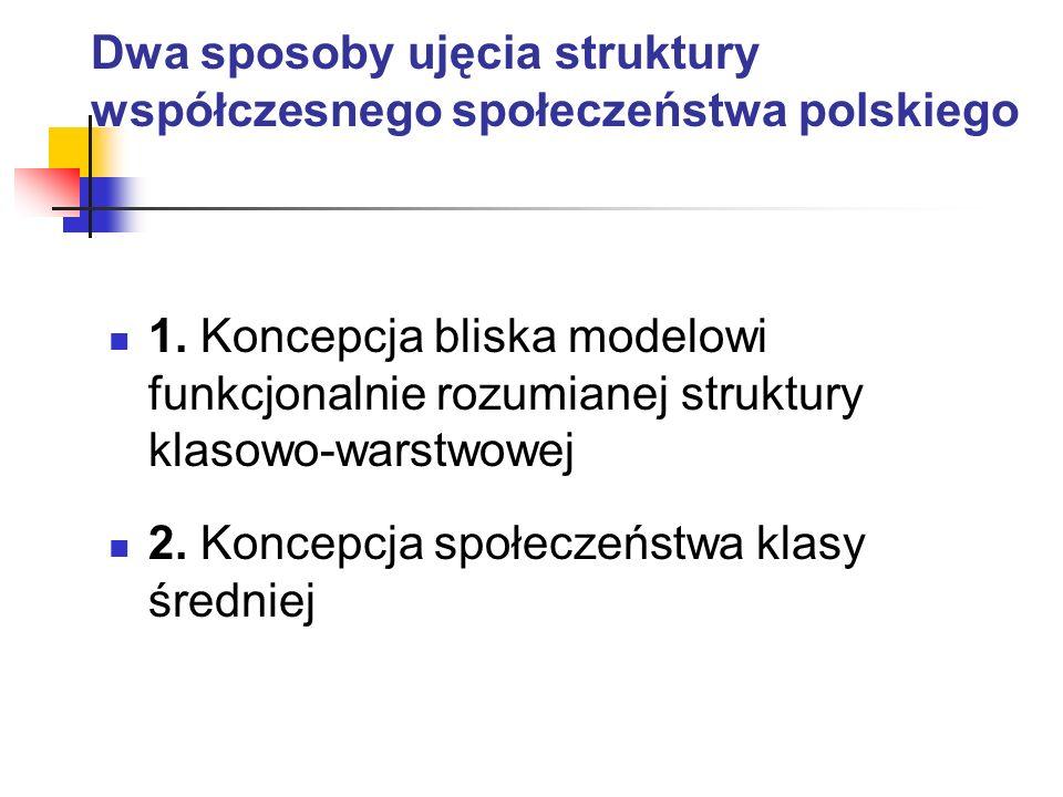 Dwa sposoby ujęcia struktury współczesnego społeczeństwa polskiego 1. Koncepcja bliska modelowi funkcjonalnie rozumianej struktury klasowo-warstwowej