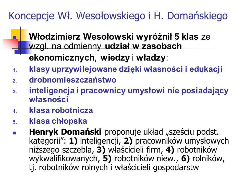 Koncepcje Wł. Wesołowskiego i H. Domańskiego Włodzimierz Wesołowski wyróżnił 5 klas ze wzgl. na odmienny udział w zasobach ekonomicznych, wiedzy i wła