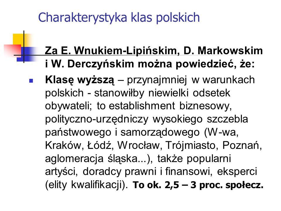 Charakterystyka klas polskich Za E. Wnukiem-Lipińskim, D. Markowskim i W. Derczyńskim można powiedzieć, że: Klasę wyższą – przynajmniej w warunkach po