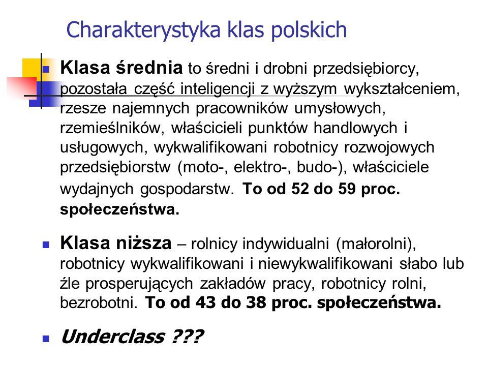 Charakterystyka klas polskich Klasa średnia to średni i drobni przedsiębiorcy, pozostała część inteligencji z wyższym wykształceniem, rzesze najemnych