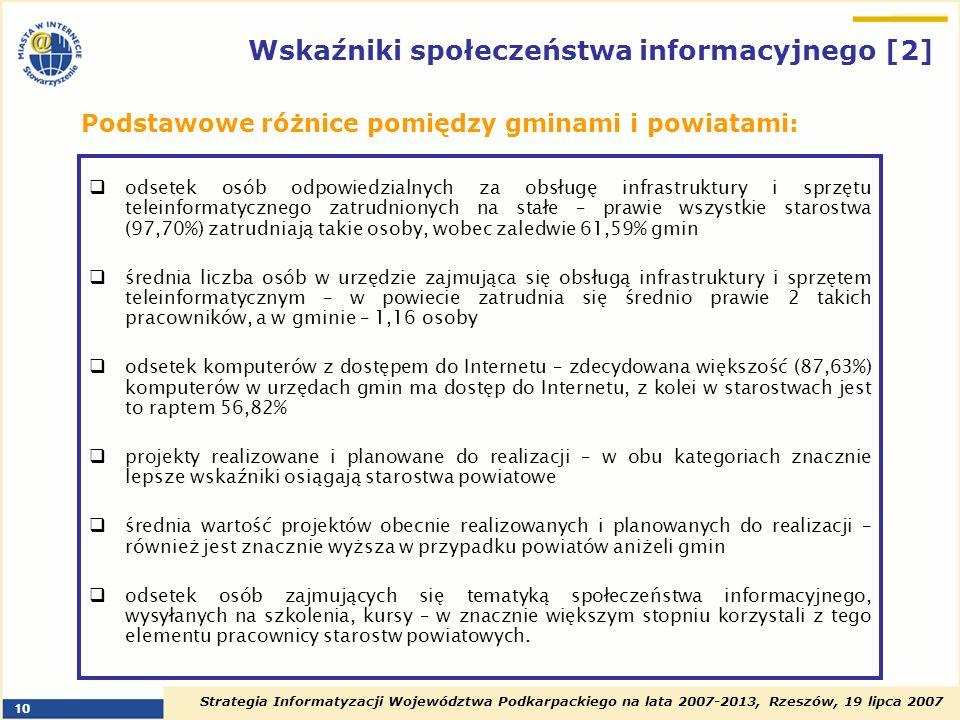 Strategia Informatyzacji Województwa Podkarpackiego na lata 2007-2013, Rzeszów, 19 lipca 2007 10 Wskaźniki społeczeństwa informacyjnego [2] odsetek os