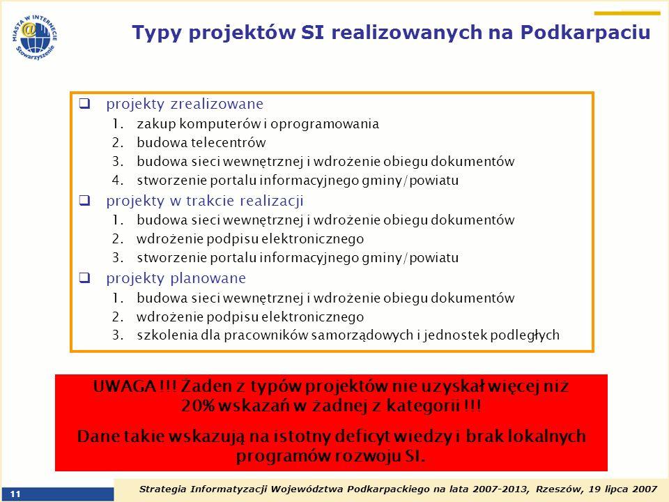 Strategia Informatyzacji Województwa Podkarpackiego na lata 2007-2013, Rzeszów, 19 lipca 2007 11 Typy projektów SI realizowanych na Podkarpaciu projek