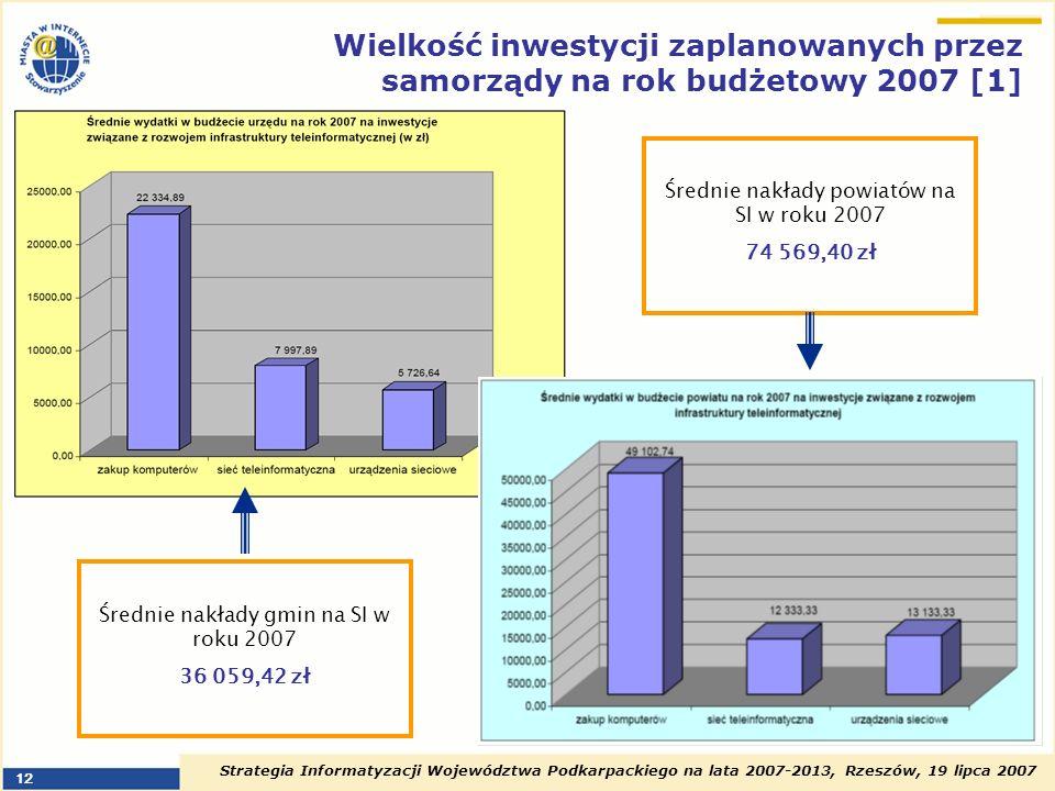 Strategia Informatyzacji Województwa Podkarpackiego na lata 2007-2013, Rzeszów, 19 lipca 2007 12 Wielkość inwestycji zaplanowanych przez samorządy na