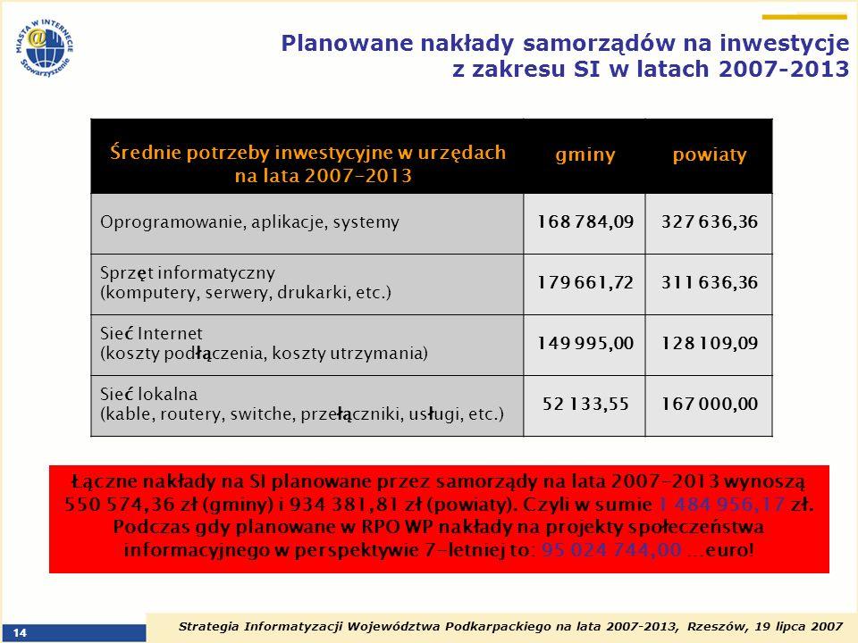 Strategia Informatyzacji Województwa Podkarpackiego na lata 2007-2013, Rzeszów, 19 lipca 2007 14 Planowane nakłady samorządów na inwestycje z zakresu