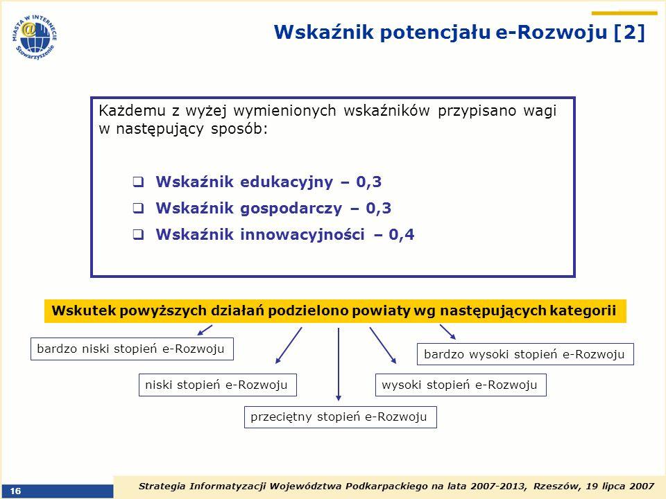 Strategia Informatyzacji Województwa Podkarpackiego na lata 2007-2013, Rzeszów, 19 lipca 2007 16 Wskaźnik potencjału e-Rozwoju [2] Każdemu z wyżej wym