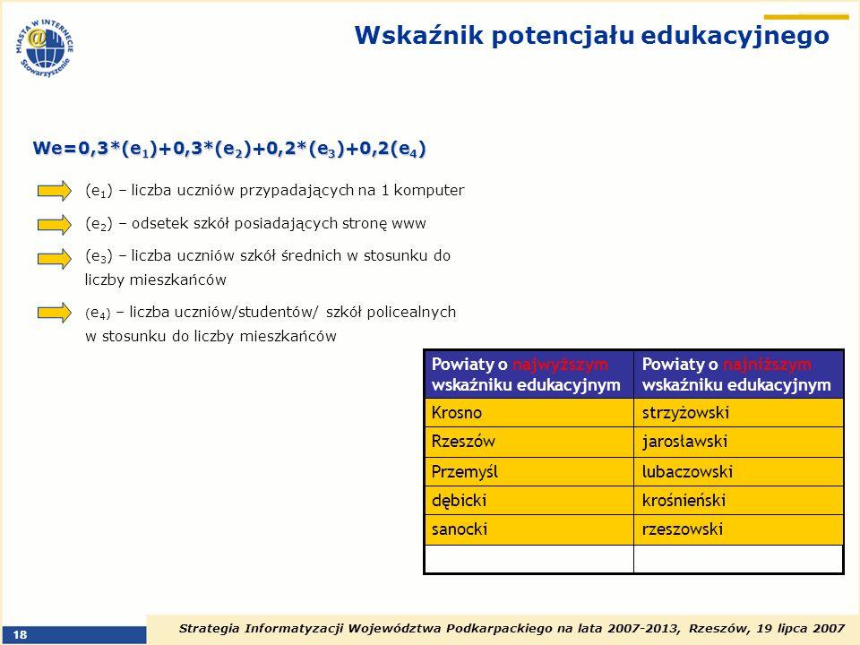 Strategia Informatyzacji Województwa Podkarpackiego na lata 2007-2013, Rzeszów, 19 lipca 2007 18 Wskaźnik potencjału edukacyjnego Powiaty o najniższym
