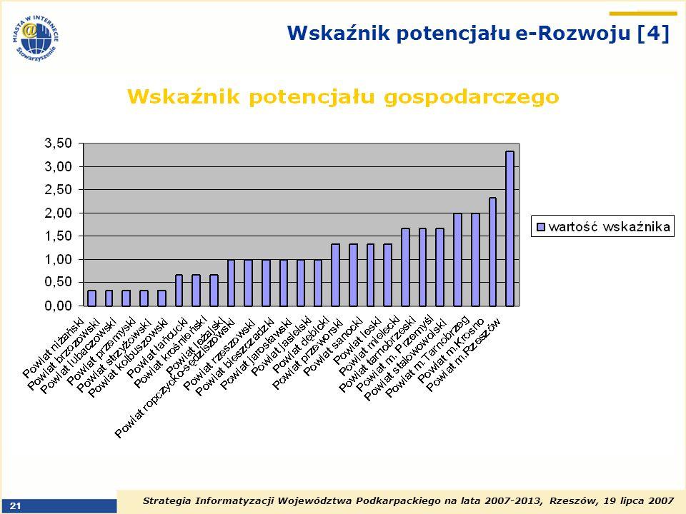 Strategia Informatyzacji Województwa Podkarpackiego na lata 2007-2013, Rzeszów, 19 lipca 2007 21 Wskaźnik potencjału e-Rozwoju [4]