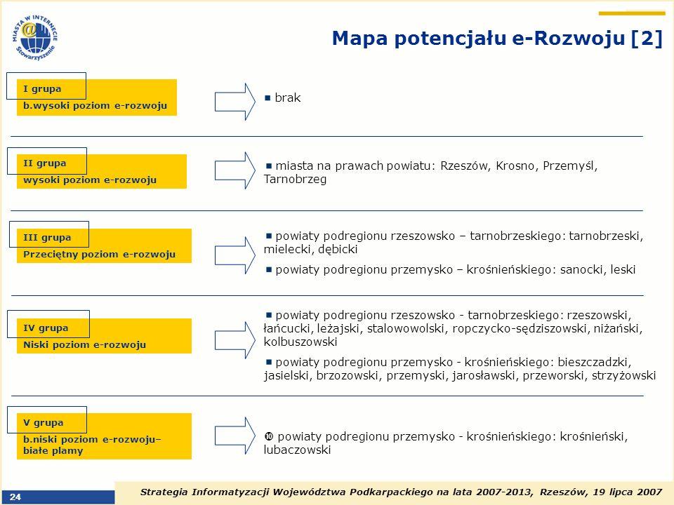 Strategia Informatyzacji Województwa Podkarpackiego na lata 2007-2013, Rzeszów, 19 lipca 2007 24 Mapa potencjału e-Rozwoju [2] miasta na prawach powia