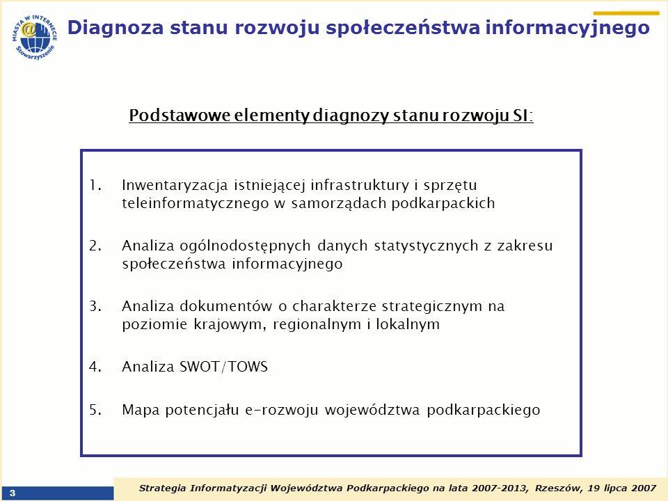 Strategia Informatyzacji Województwa Podkarpackiego na lata 2007-2013, Rzeszów, 19 lipca 2007 3 Diagnoza stanu rozwoju społeczeństwa informacyjnego 1.
