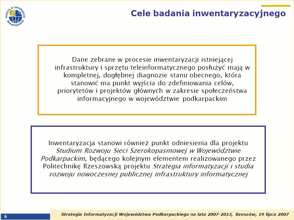 Strategia Informatyzacji Województwa Podkarpackiego na lata 2007-2013, Rzeszów, 19 lipca 2007 5 Cele badania inwentaryzacyjnego Dane zebrane w procesi