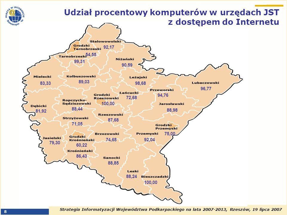 Strategia Informatyzacji Województwa Podkarpackiego na lata 2007-2013, Rzeszów, 19 lipca 2007 9 Wskaźniki społeczeństwa informacyjnego [1] niemal wszystkie urzędy posiadają własną stronę internetową (przeszło 97% gmin i ponad 95% powiatów) w około 30% badanych urzędów realizowane były projekty związane z rozwojem infrastruktury teleinformatycznej zdecydowana większość gmin (86%) i powiatów (80%) nie posiada i nie korzysta elektronicznego obiegu dokumentów poza nielicznymi wyjątkami podkarpackie gminy (blisko w 96%) i powiaty (90%) nie posiadają dokumentu o charakterze strategicznym z zakresu społeczeństwa informacyjnego.