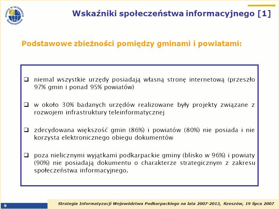 Strategia Informatyzacji Województwa Podkarpackiego na lata 2007-2013, Rzeszów, 19 lipca 2007 10 Wskaźniki społeczeństwa informacyjnego [2] odsetek osób odpowiedzialnych za obsługę infrastruktury i sprzętu teleinformatycznego zatrudnionych na stałe – prawie wszystkie starostwa (97,70%) zatrudniają takie osoby, wobec zaledwie 61,59% gmin średnia liczba osób w urzędzie zajmująca się obsługą infrastruktury i sprzętem teleinformatycznym – w powiecie zatrudnia się średnio prawie 2 takich pracowników, a w gminie – 1,16 osoby odsetek komputerów z dostępem do Internetu – zdecydowana większość (87,63%) komputerów w urzędach gmin ma dostęp do Internetu, z kolei w starostwach jest to raptem 56,82% projekty realizowane i planowane do realizacji – w obu kategoriach znacznie lepsze wskaźniki osiągają starostwa powiatowe średnia wartość projektów obecnie realizowanych i planowanych do realizacji – również jest znacznie wyższa w przypadku powiatów aniżeli gmin odsetek osób zajmujących się tematyką społeczeństwa informacyjnego, wysyłanych na szkolenia, kursy – w znacznie większym stopniu korzystali z tego elementu pracownicy starostw powiatowych.