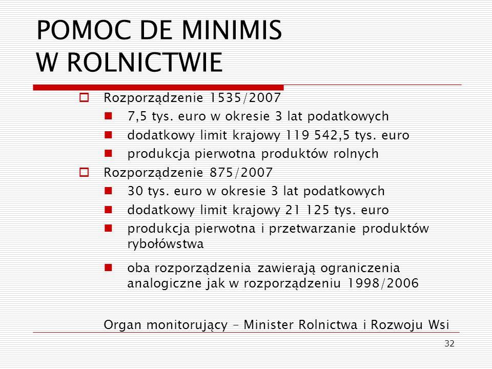 32 POMOC DE MINIMIS W ROLNICTWIE Rozporządzenie 1535/2007 7,5 tys. euro w okresie 3 lat podatkowych dodatkowy limit krajowy 119 542,5 tys. euro produk