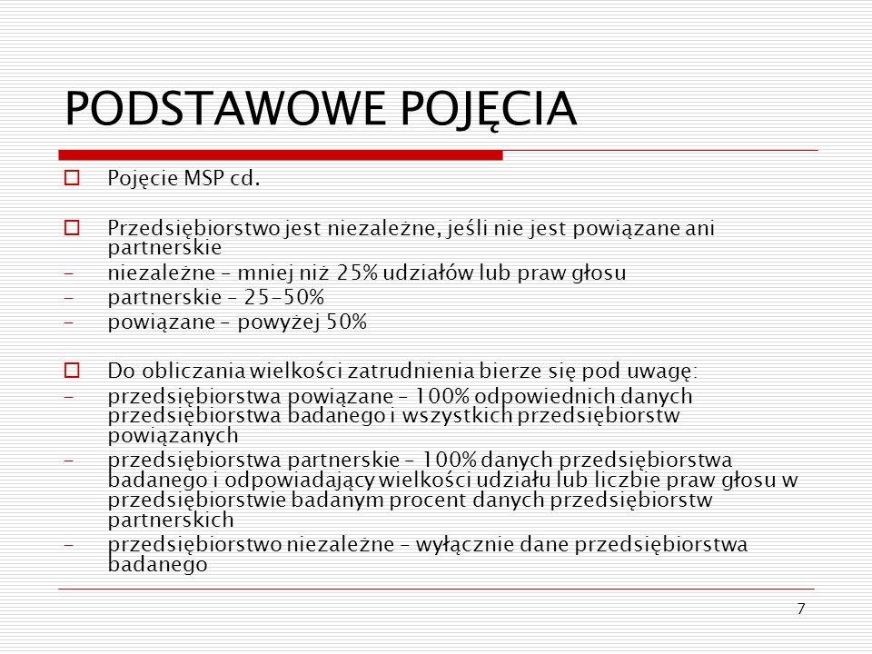 7 PODSTAWOWE POJĘCIA Pojęcie MSP cd. Przedsiębiorstwo jest niezależne, jeśli nie jest powiązane ani partnerskie -niezależne – mniej niż 25% udziałów l