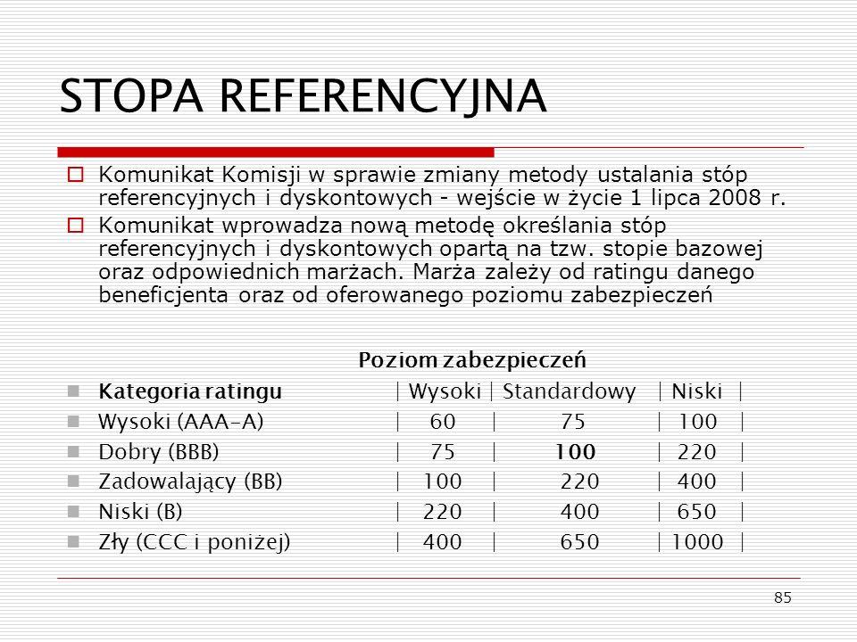 85 STOPA REFERENCYJNA Komunikat Komisji w sprawie zmiany metody ustalania stóp referencyjnych i dyskontowych - wejście w życie 1 lipca 2008 r. Komunik