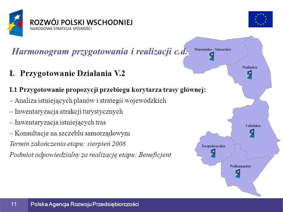 Polska Agencja Rozwoju Przedsiębiorczości11 Harmonogram przygotowania i realizacji c.d. I.Przygotowanie Działania V.2 I.1 Przygotowanie propozycji prz