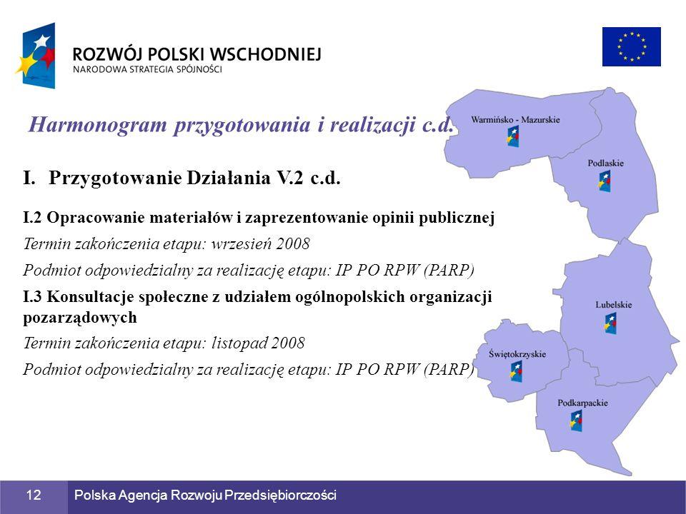 Polska Agencja Rozwoju Przedsiębiorczości12 Harmonogram przygotowania i realizacji c.d. I.Przygotowanie Działania V.2 c.d. I.2 Opracowanie materiałów