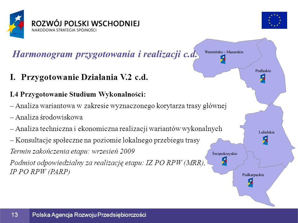 Polska Agencja Rozwoju Przedsiębiorczości13 Harmonogram przygotowania i realizacji c.d. I.Przygotowanie Działania V.2 c.d. I.4 Przygotowanie Studium W