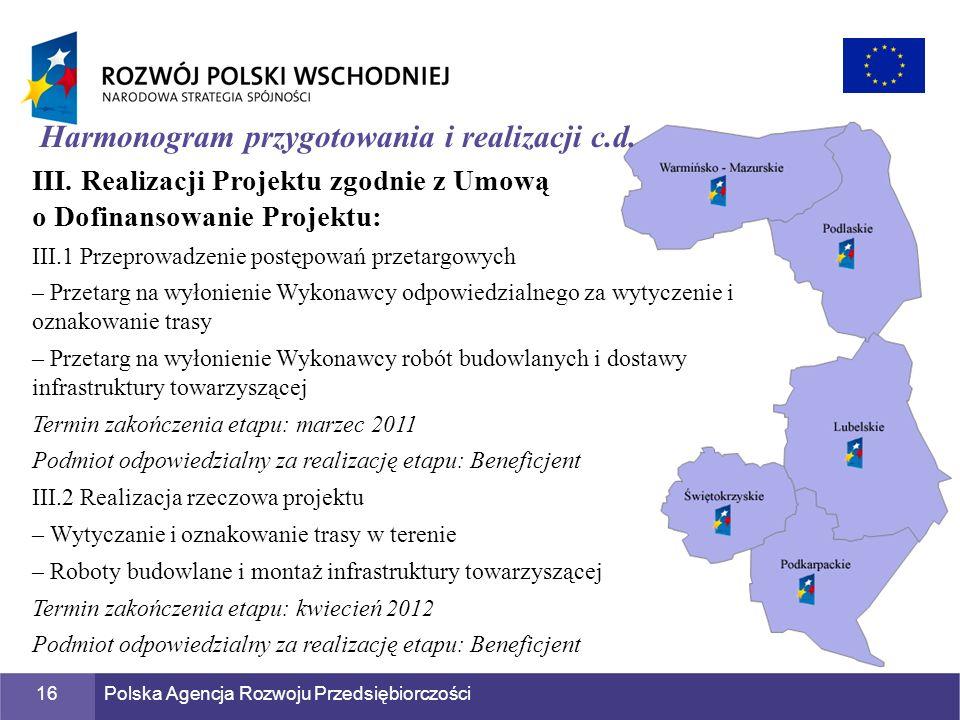 Polska Agencja Rozwoju Przedsiębiorczości16 Harmonogram przygotowania i realizacji c.d. III. Realizacji Projektu zgodnie z Umową o Dofinansowanie Proj