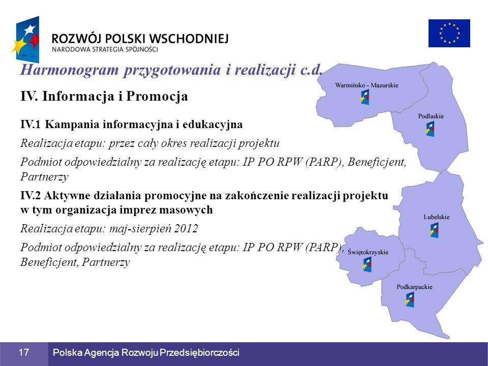 Polska Agencja Rozwoju Przedsiębiorczości17 Harmonogram przygotowania i realizacji c.d. IV. Informacja i Promocja IV.1 Kampania informacyjna i edukacy