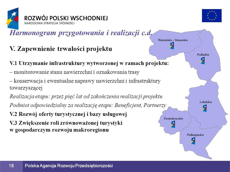 Polska Agencja Rozwoju Przedsiębiorczości18 Harmonogram przygotowania i realizacji c.d. V. Zapewnienie trwałości projektu V.1 Utrzymanie infrastruktur