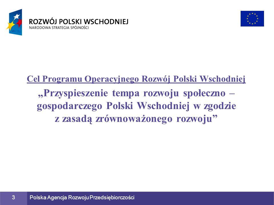 Polska Agencja Rozwoju Przedsiębiorczości3 Cel Programu Operacyjnego Rozwój Polski Wschodniej Przyspieszenie tempa rozwoju społeczno – gospodarczego P