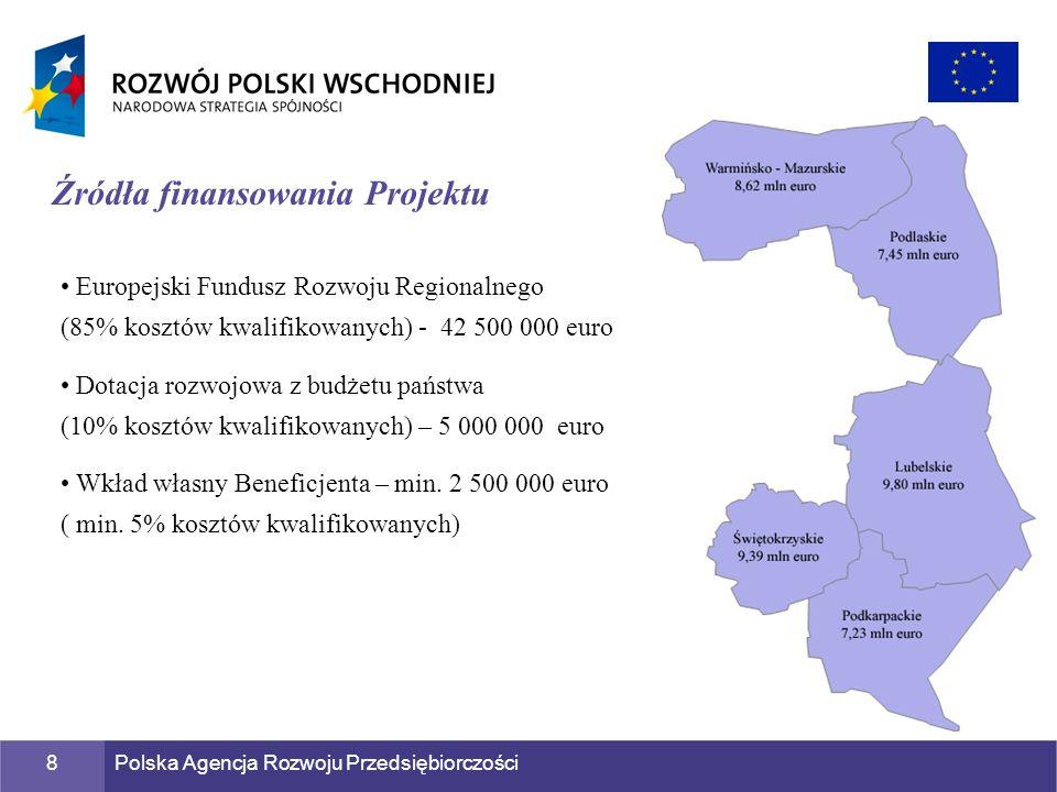 Polska Agencja Rozwoju Przedsiębiorczości8 Europejski Fundusz Rozwoju Regionalnego (85% kosztów kwalifikowanych) - 42 500 000 euro Dotacja rozwojowa z
